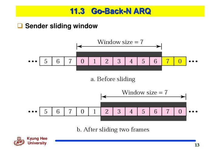 11.3   Go-Back-N ARQ