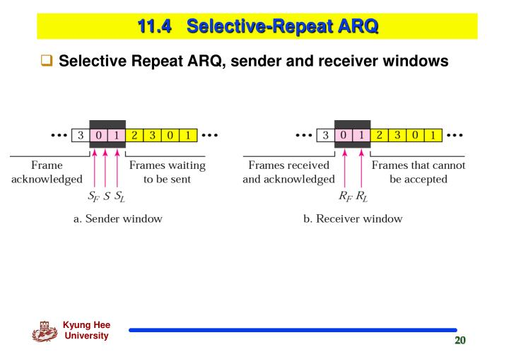 11.4   Selective-Repeat ARQ