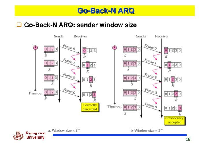 Go-Back-N ARQ