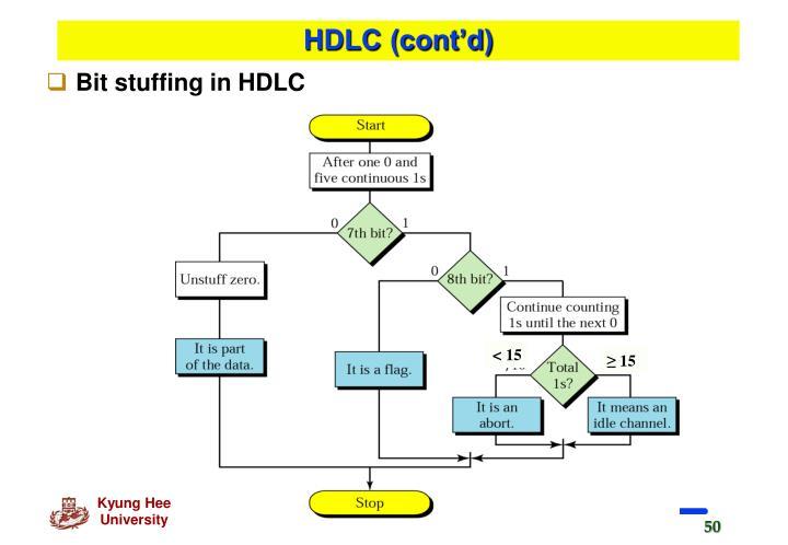 HDLC (cont'd)
