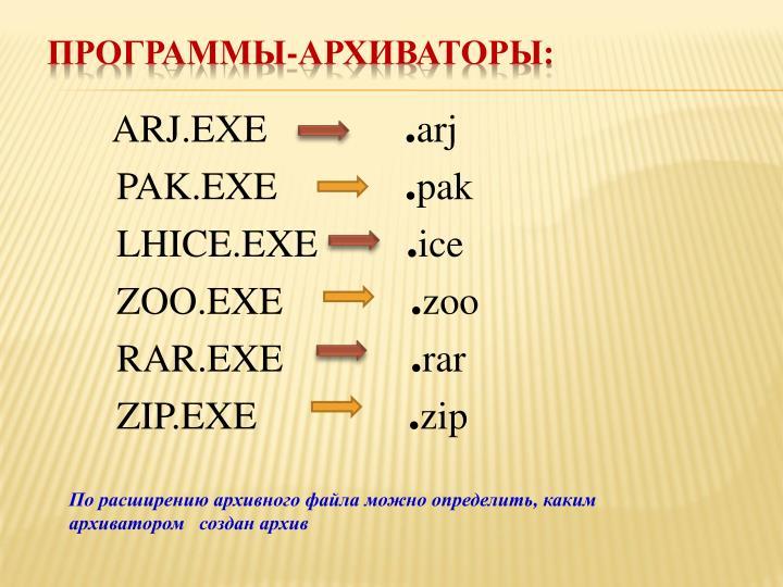 Программы-архиваторы: