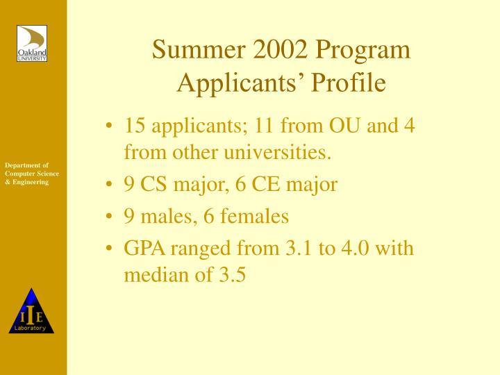 Summer 2002 Program