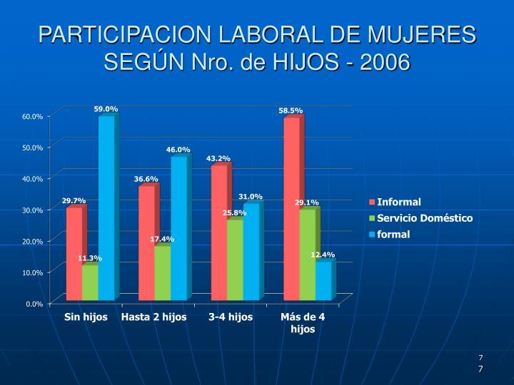 PARTICIPACION LABORAL DE MUJERES SEGÚN Nro. de HIJOS - 2006