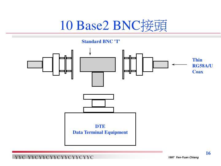 10 Base2 BNC