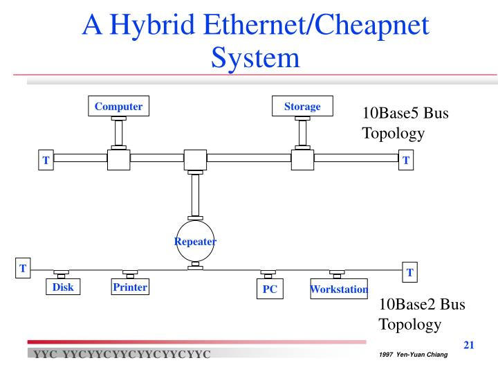 A Hybrid Ethernet/Cheapnet System