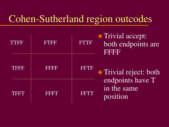 Cohen-Sutherland region outcodes