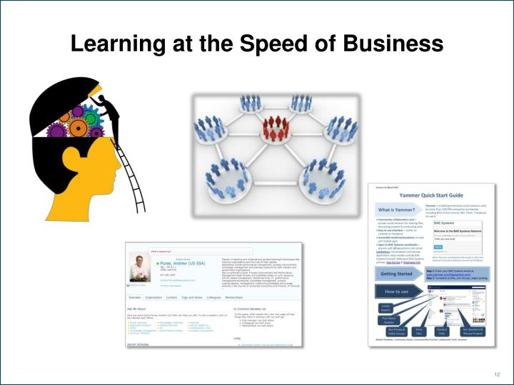 Learning at the Speed of Business