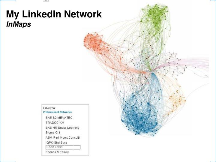 My LinkedIn Network