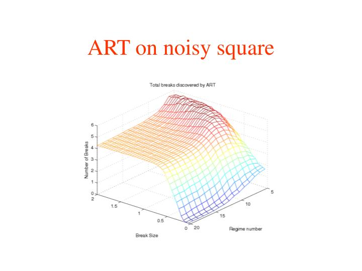 ART on noisy square