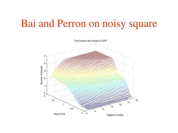 Bai and Perron on noisy square