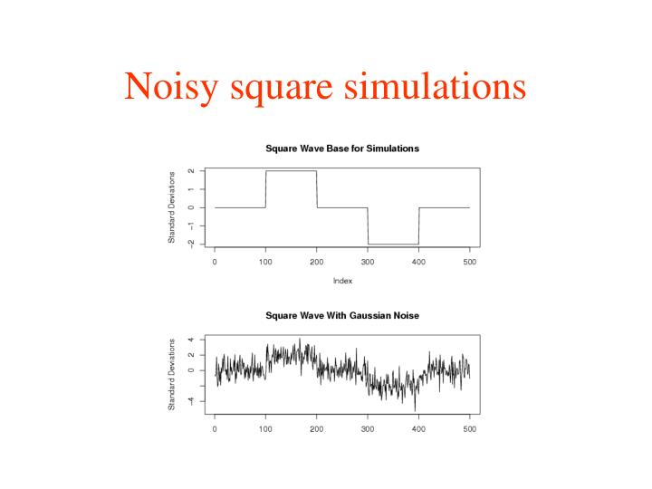 Noisy square simulations