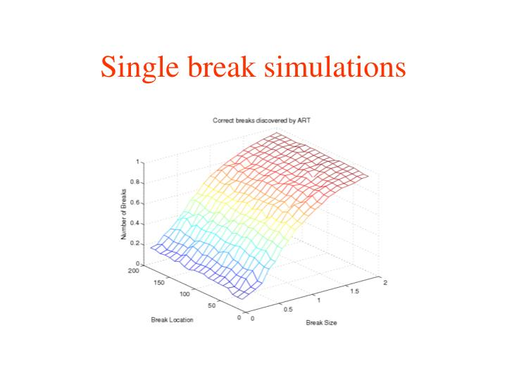 Single break simulations