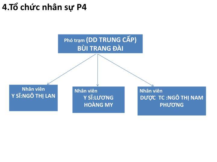 4.Tổ chức nhân sự P4