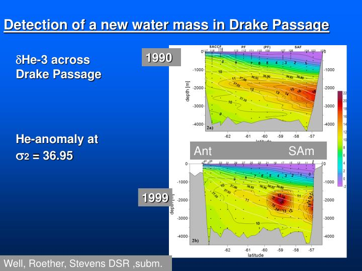 Detection of a new water mass in Drake Passage