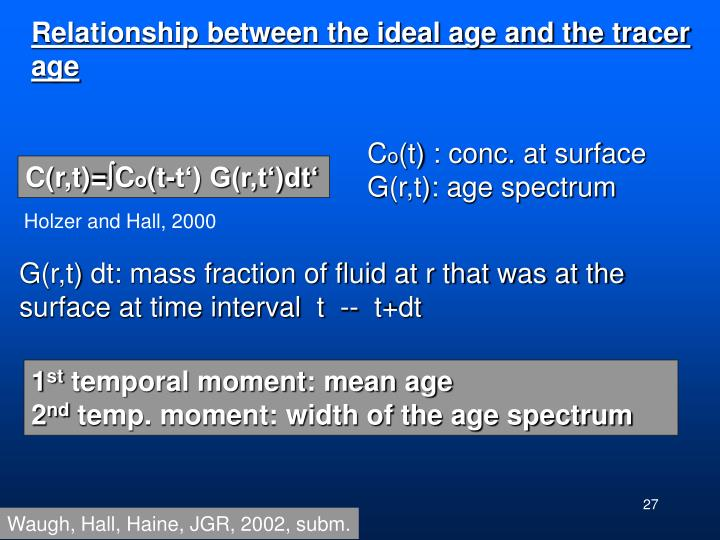 Relationship between the ideal age and the tracer age