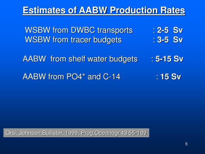 Estimates of AABW Production Rates