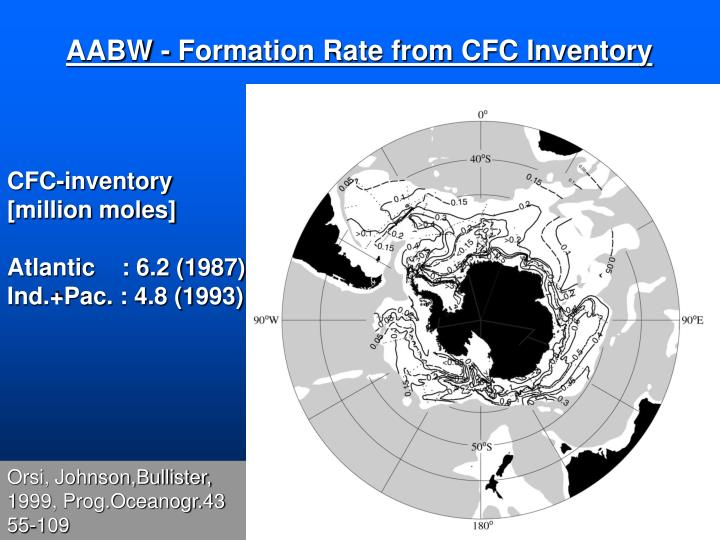 AABW - Formation Rate from CFC Inventory