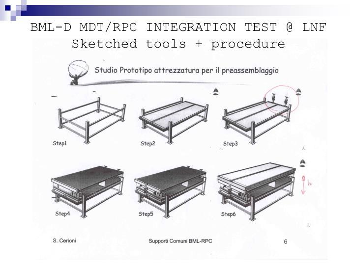 BML-D MDT/RPC INTEGRATION TEST @ LNF