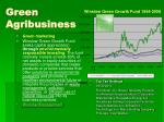 green agribusiness