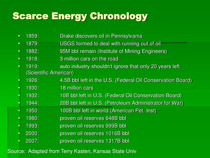 Scarce Energy Chronology
