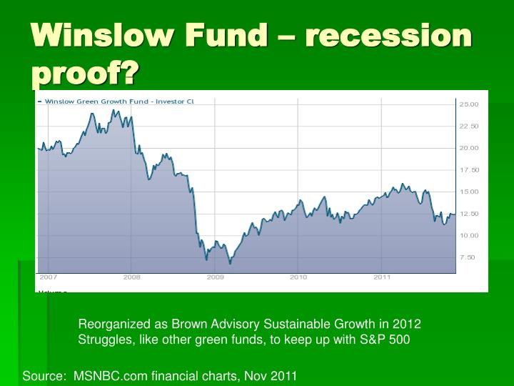 Winslow Fund – recession proof?