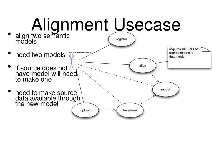 Alignment Usecase