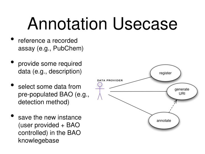 Annotation Usecase