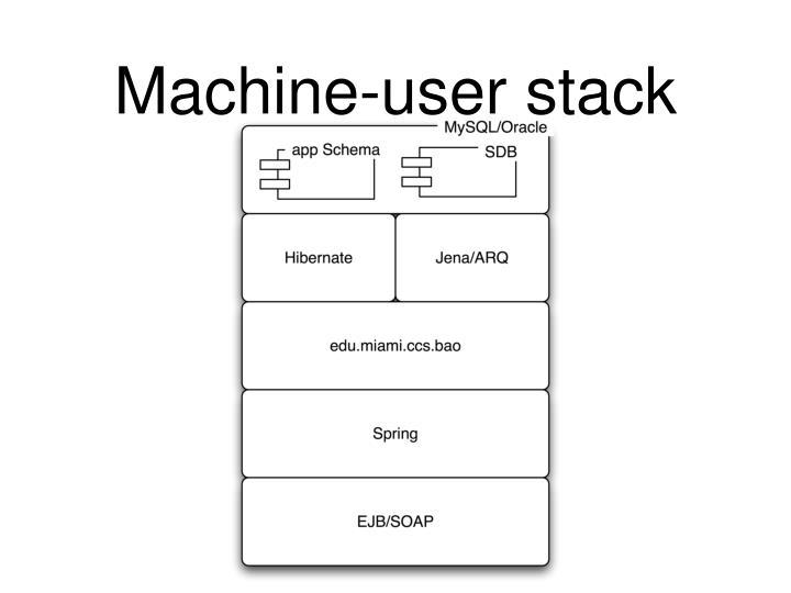 Machine-user stack