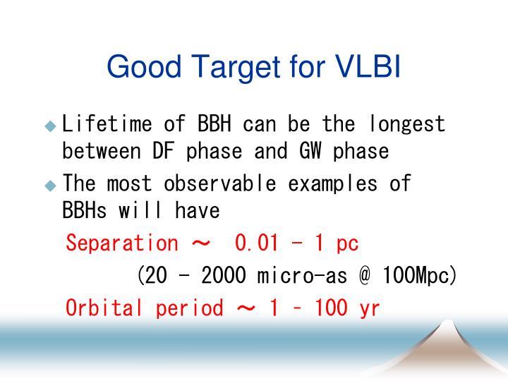 Good Target for VLBI