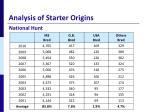 analysis of starter origins1