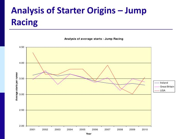 Analysis of Starter Origins – Jump Racing