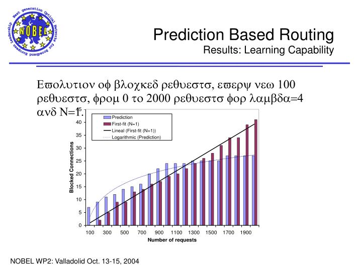 Prediction Based Routing