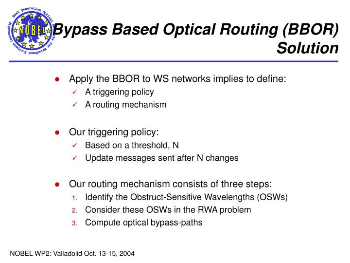 Bypass Based Optical Routing (BBOR)