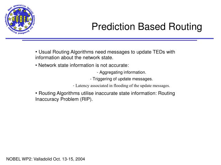 Usual Routing Algorithms need messages to update TEDs with information about the network state.