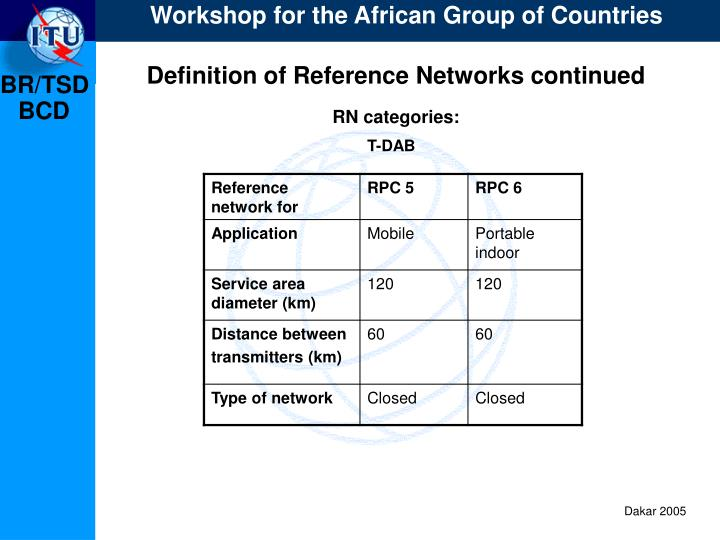 Definition of Reference Networks continued