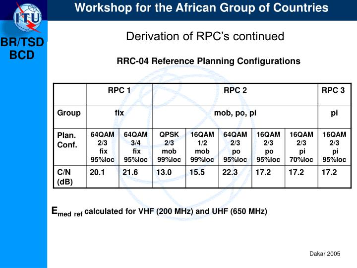 Derivation of RPC's continued