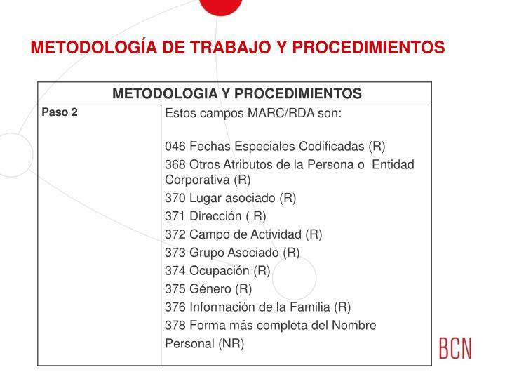 METODOLOGÍA DE TRABAJO Y PROCEDIMIENTOS