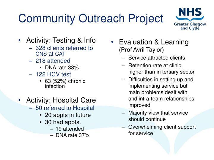 Activity: Testing & Info