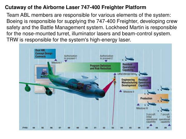 Cutaway of the Airborne Laser 747-400 Freighter Platform