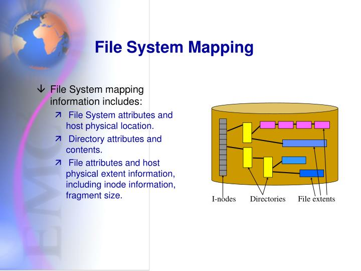 File System Mapping