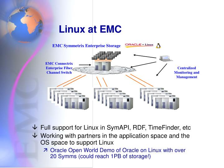 EMC Symmetrix Enterprise Storage
