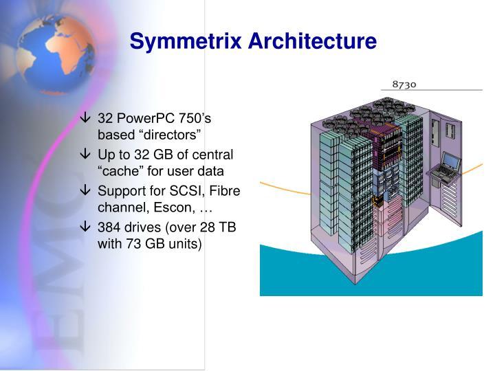 Symmetrix Architecture