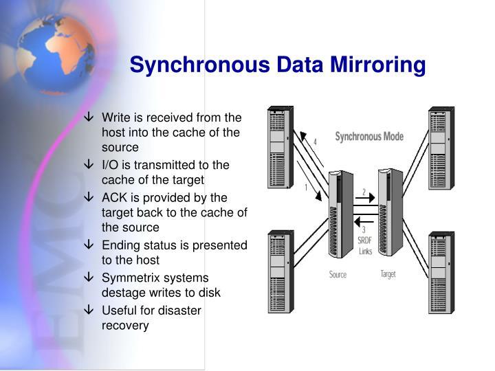 Synchronous Data Mirroring