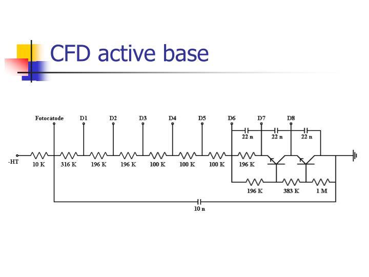 CFD active base