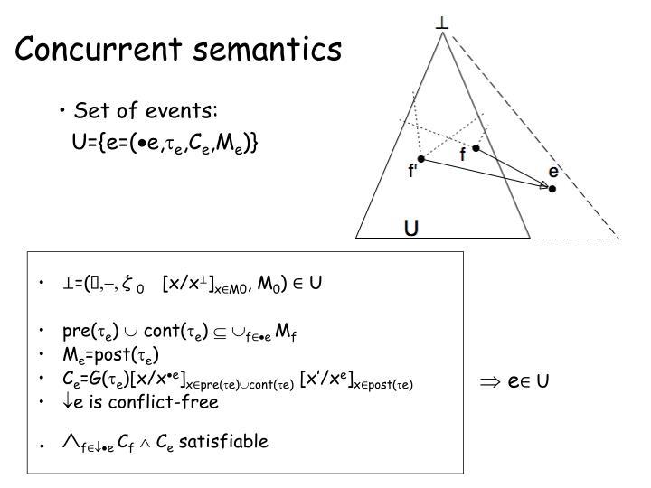 Concurrent semantics