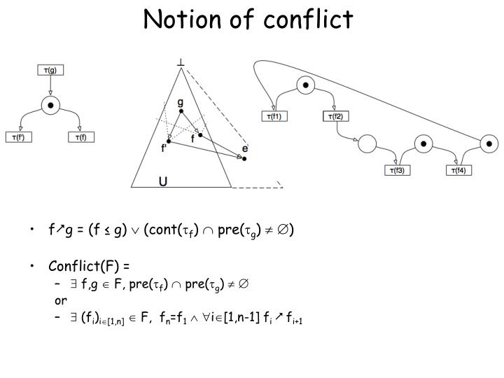 Notion of conflict