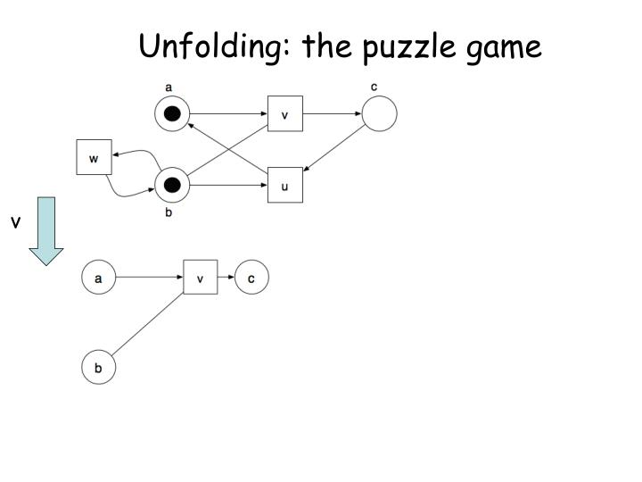 Unfolding: the puzzle game