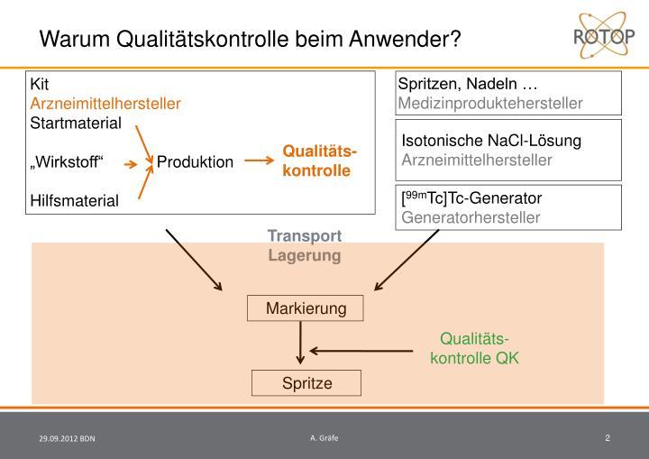 Warum Qualitätskontrolle beim Anwender?