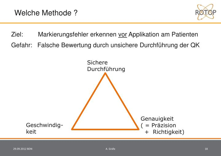 Welche Methode ?