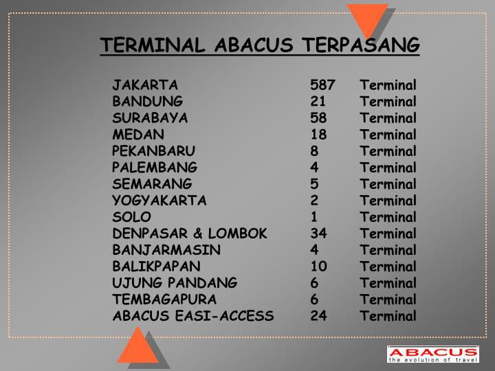 TERMINAL ABACUS TERPASANG